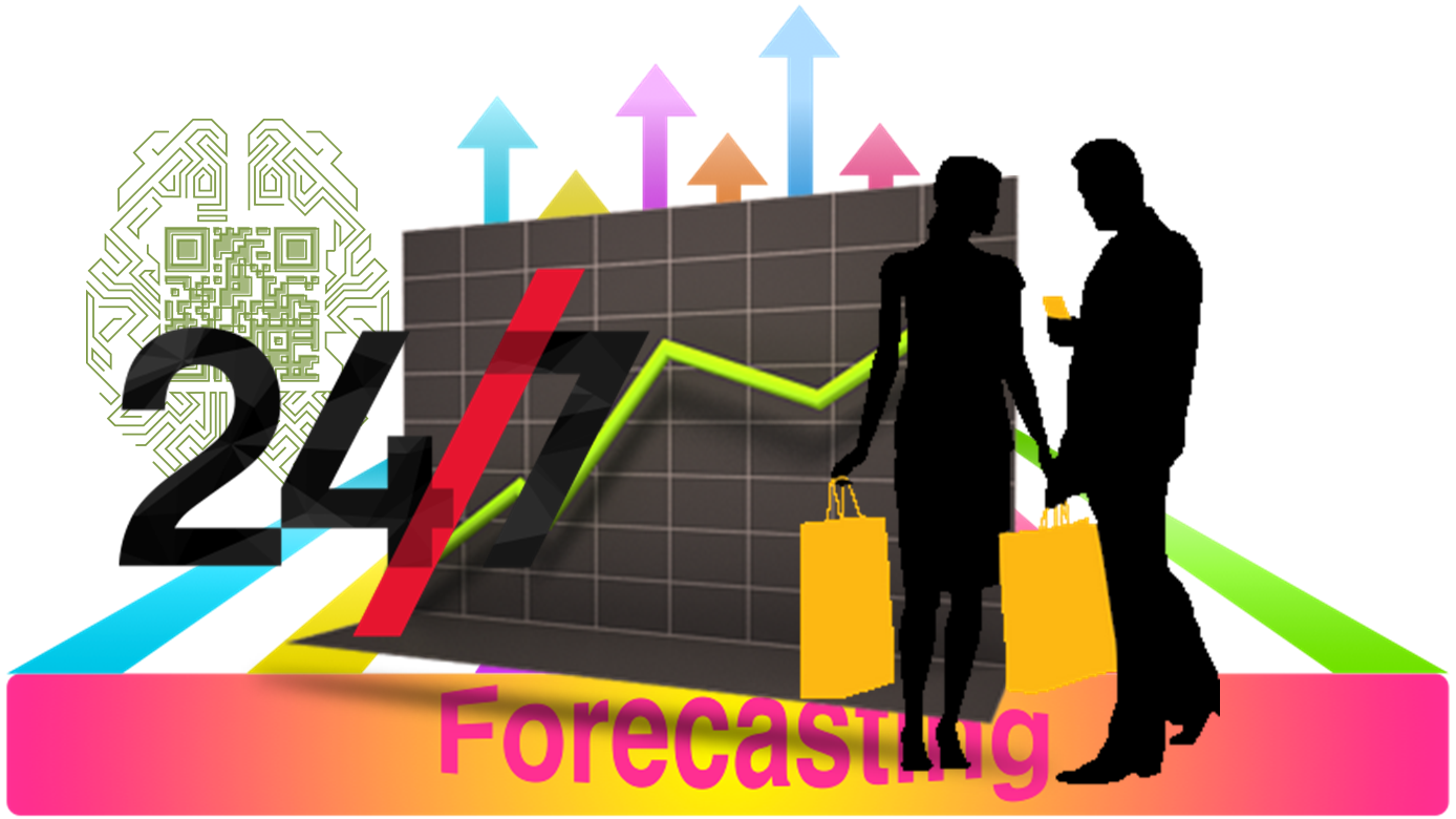 forecasting effects on supply chain In the supply chain, forecasting can help to deal with the 'bullwhip effect' caused  by the distorted flows of information up and down the supply chain excessive.